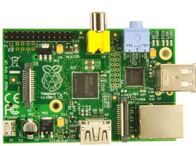 XBMC for Raspberry Pi
