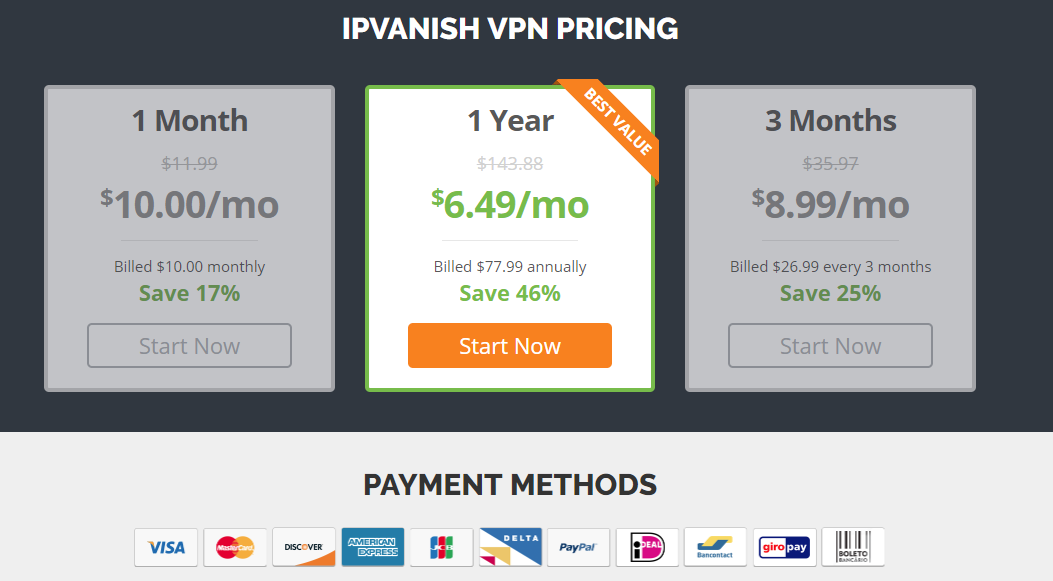 IPVanish Pricing For Kodi Streaming